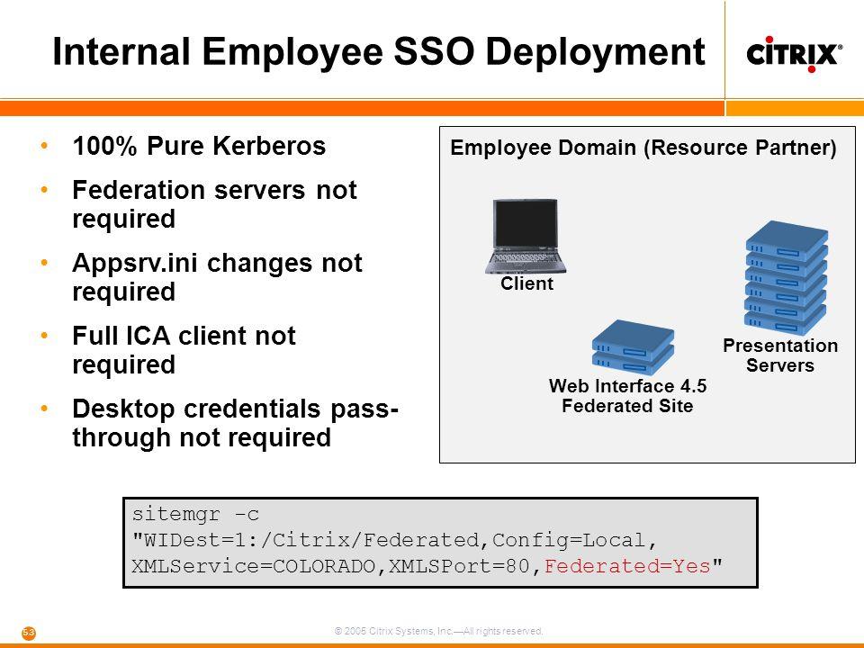 Internal Employee SSO Deployment