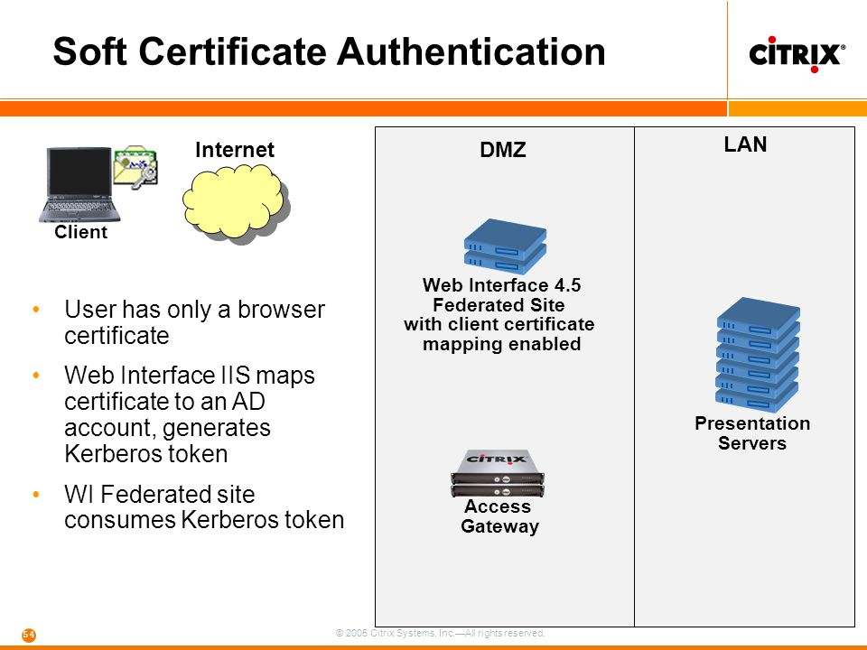 Soft Certificate Authentication