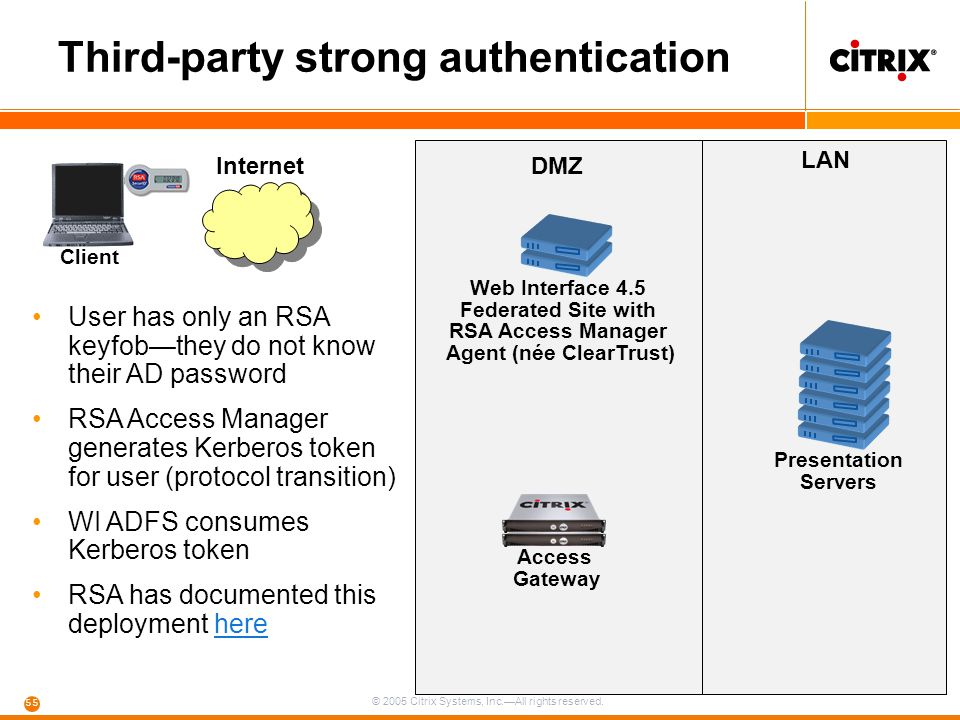 Third-party strong authentication