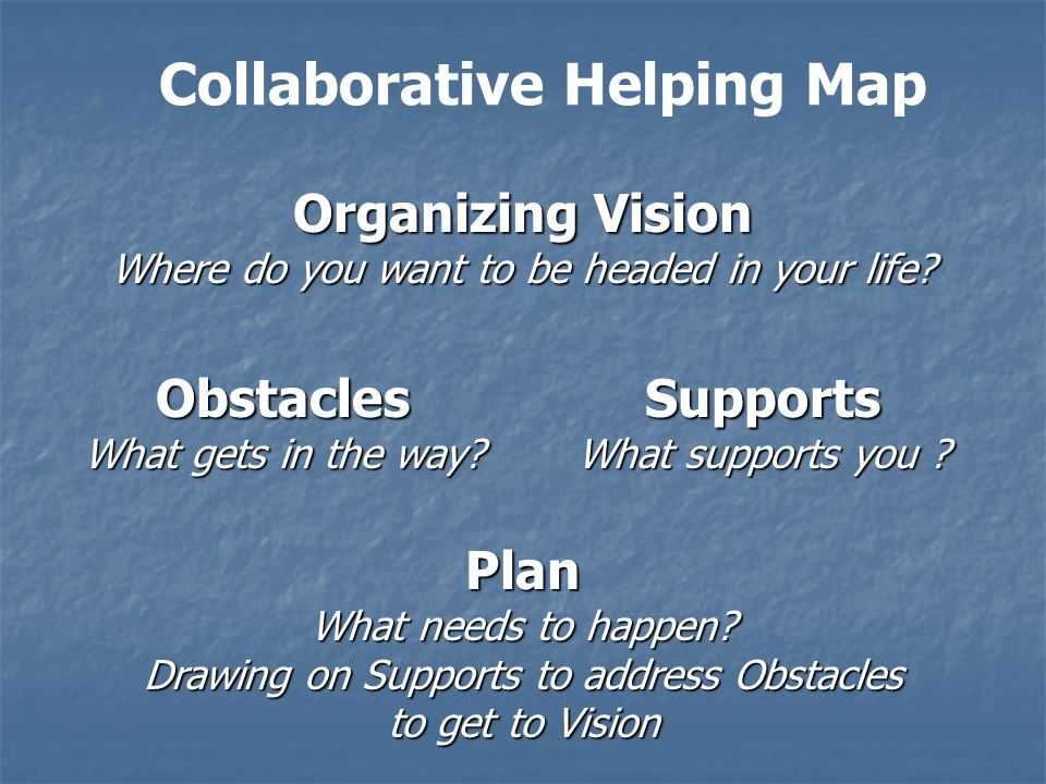 Organizing Vision Where do you want to be headed in your life