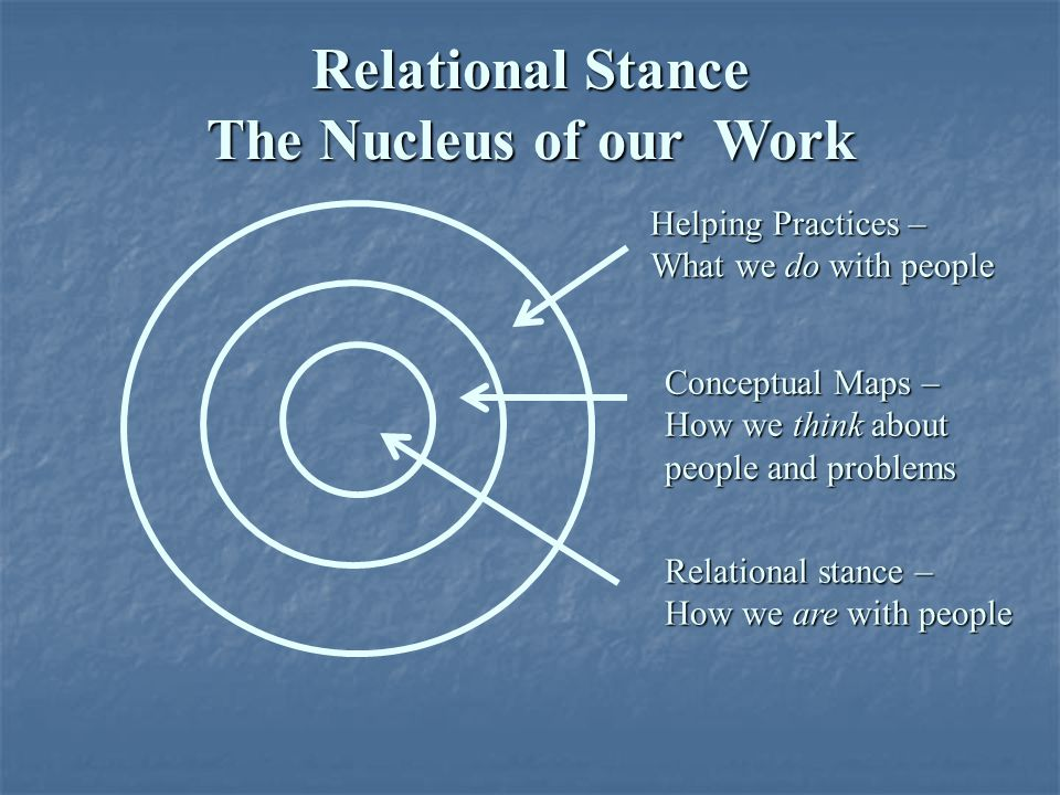 Relational Stance The Nucleus of our Work