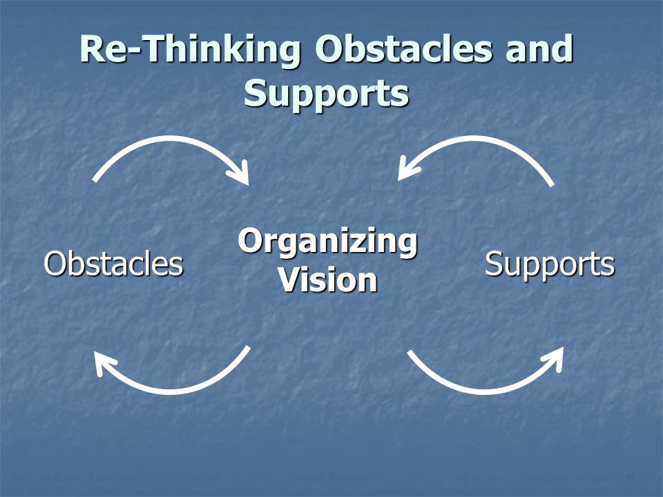 Re-Thinking Obstacles and Supports