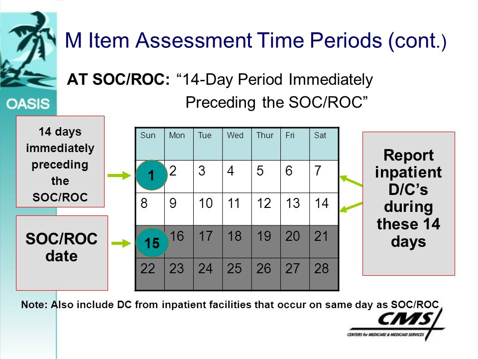 M Item Assessment Time Periods (cont.)