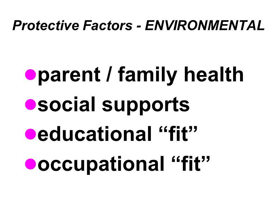 Protective Factors - ENVIRONMENTAL