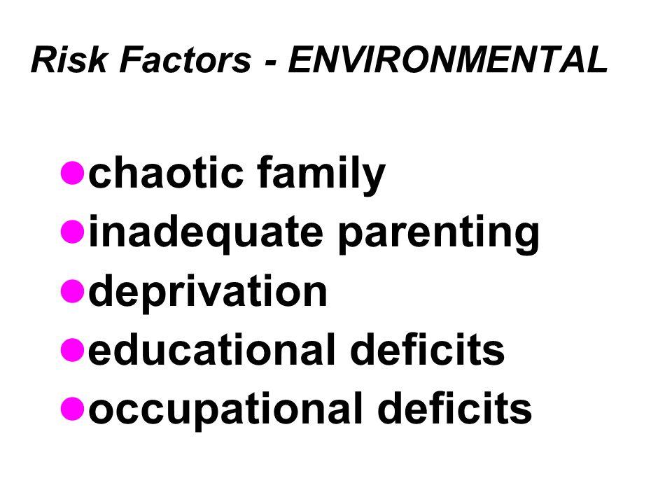 Risk Factors - ENVIRONMENTAL