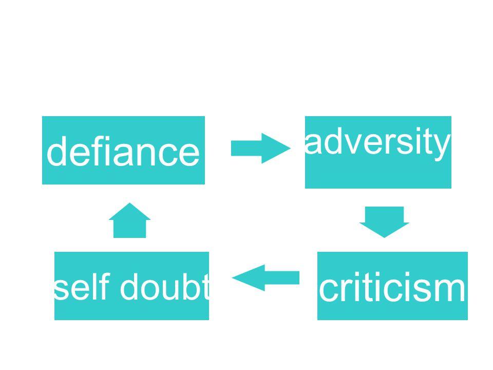 defiance criticism adversity self doubt Compromised Self-Esteem