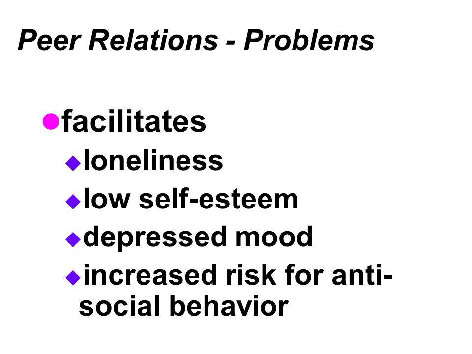 Peer Relations - Problems