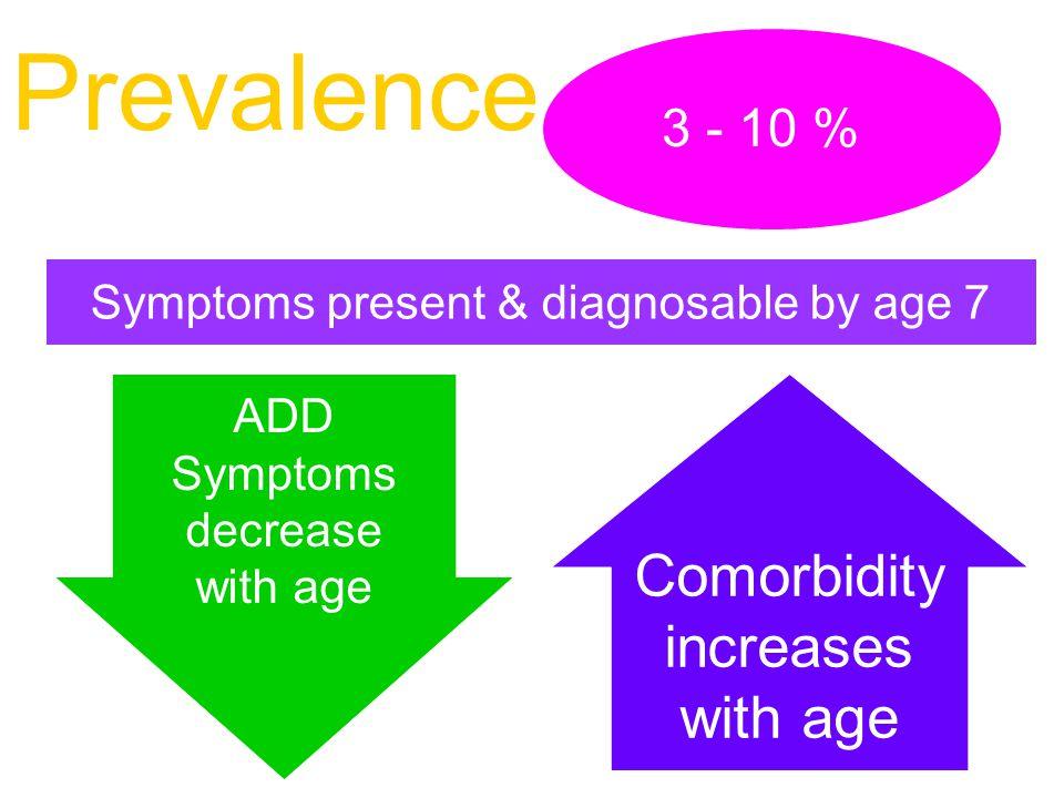 Symptoms present & diagnosable by age 7
