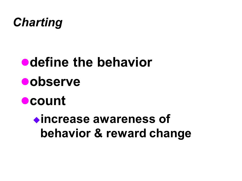 define the behavior observe count Charting