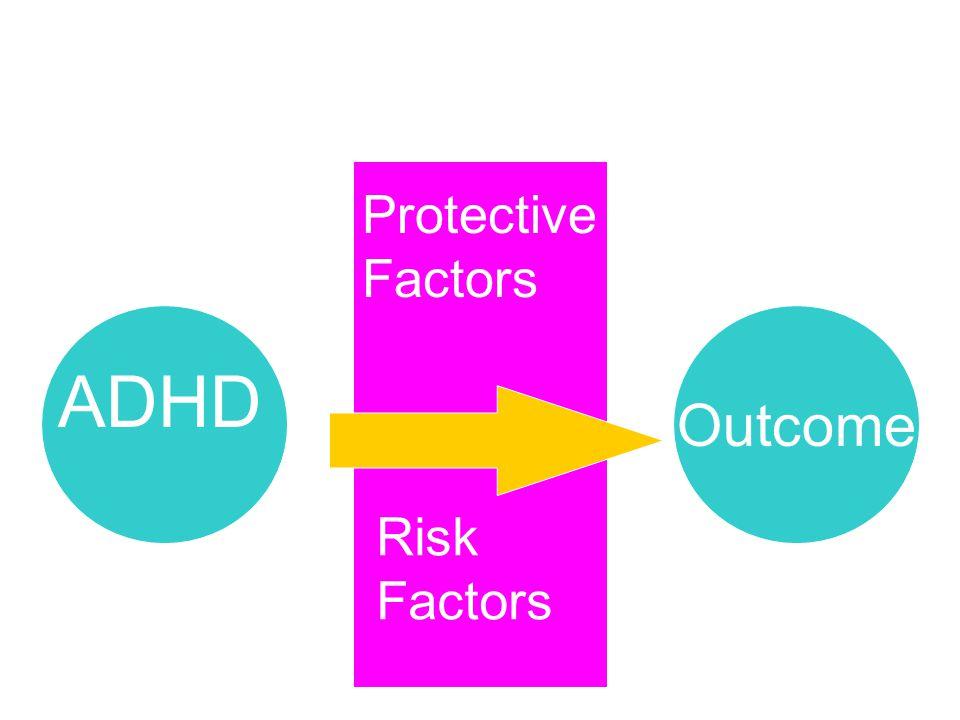 ADHD Mediating Factors in Outcome Outcome Protective Factors Risk