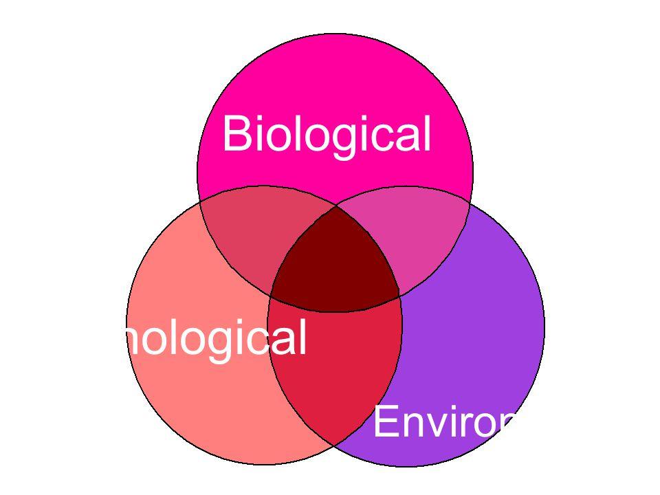 Biological Psychological Risk Protective Factors Factors Environmental