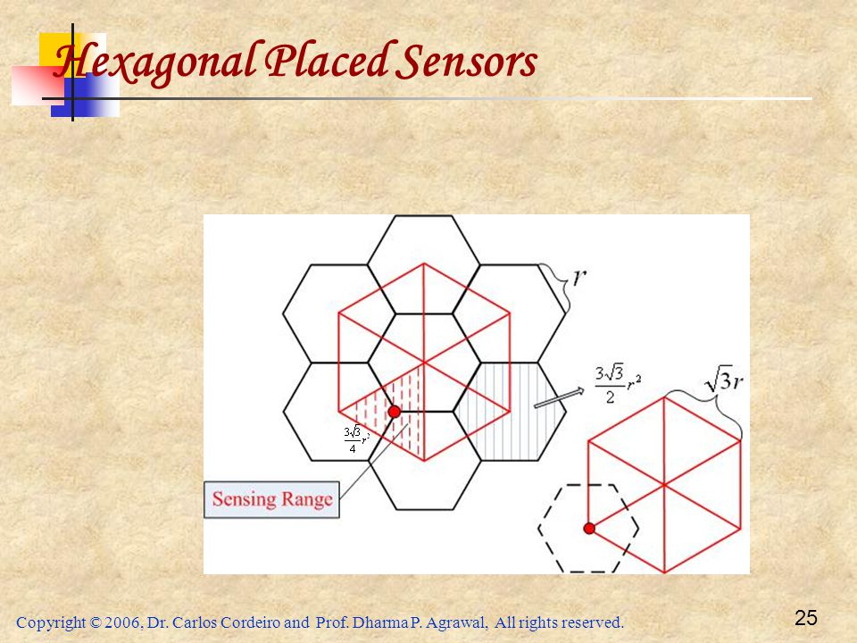 Hexagonal Placed Sensors