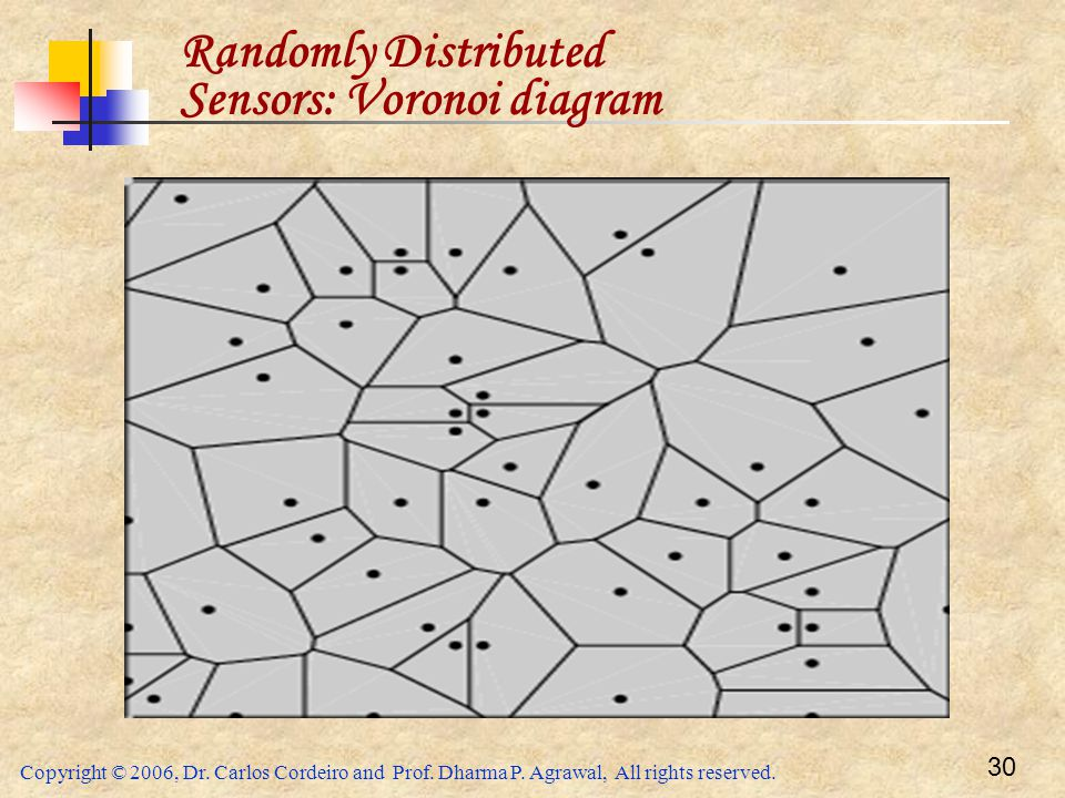 Randomly Distributed Sensors: Voronoi diagram