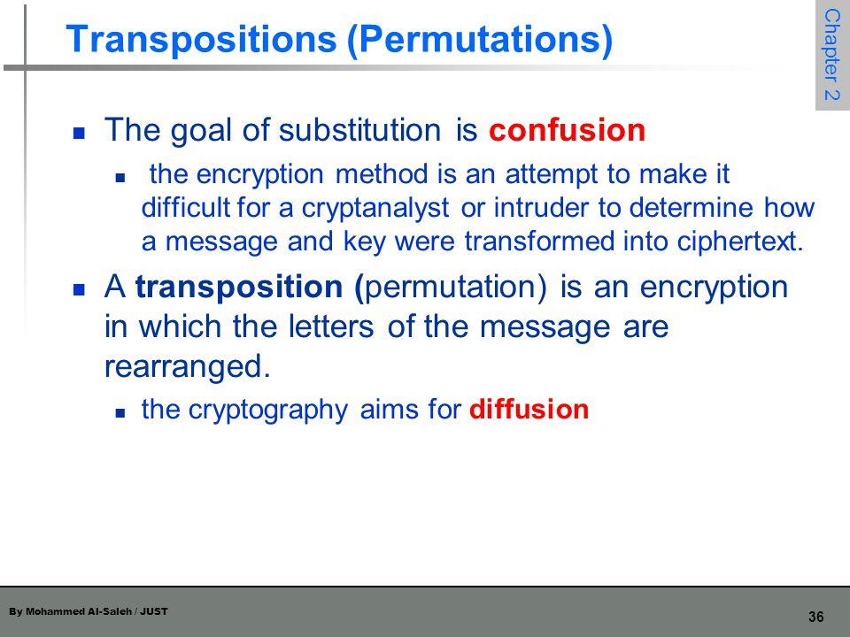 Transpositions (Permutations)