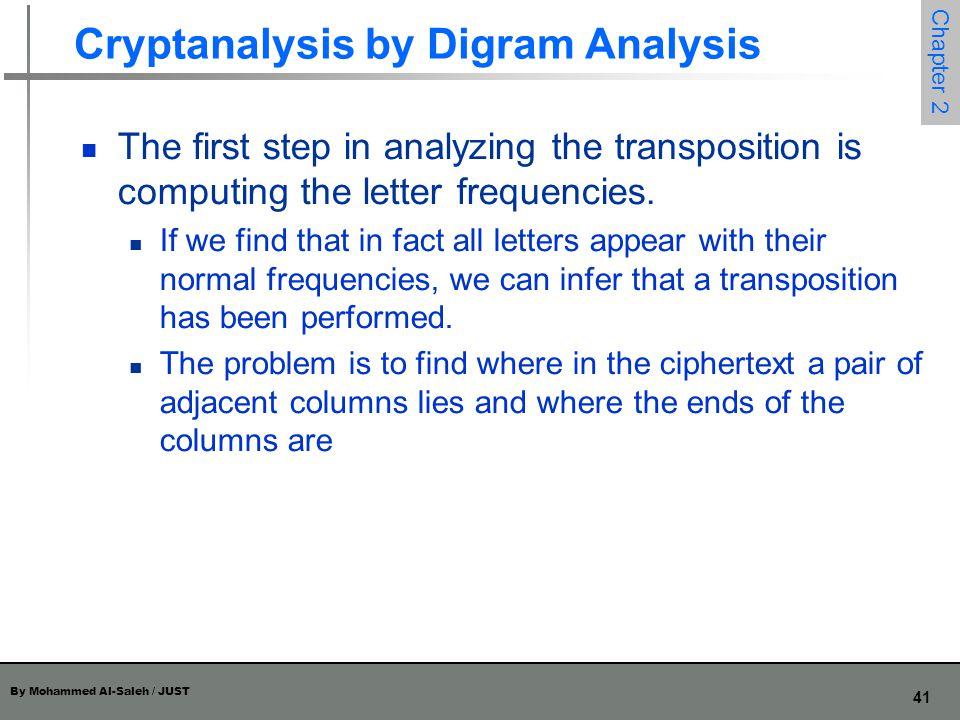 Cryptanalysis by Digram Analysis