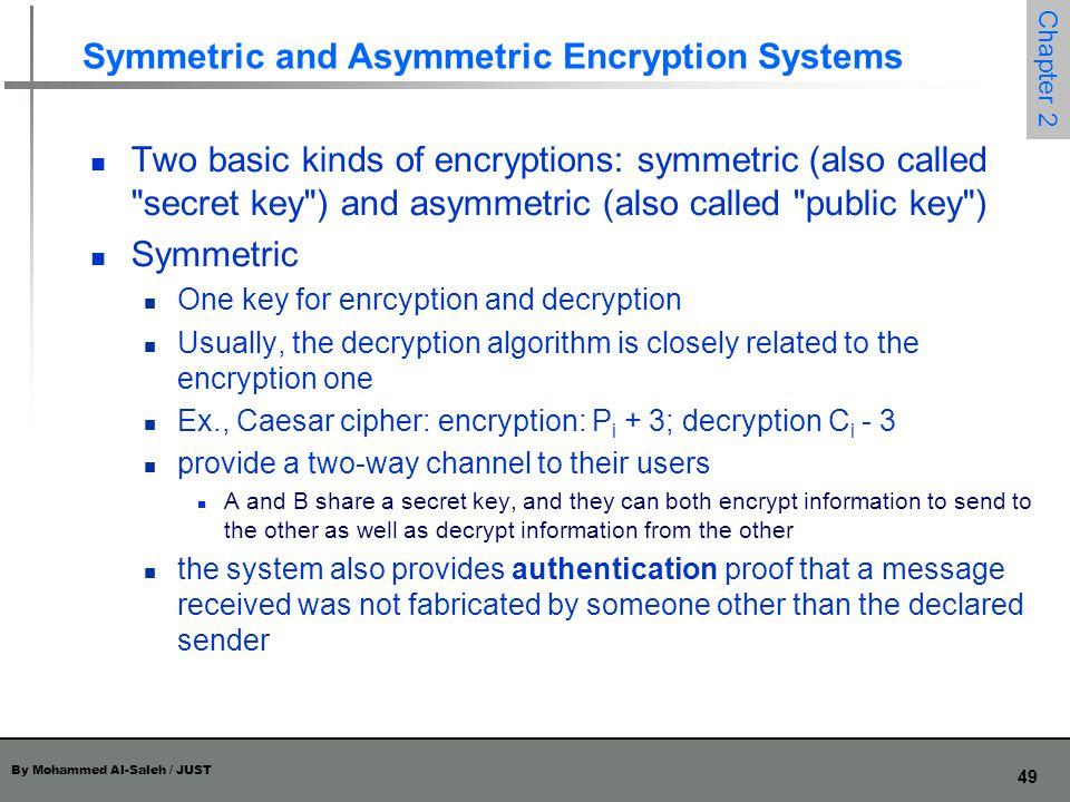Symmetric and Asymmetric Encryption Systems