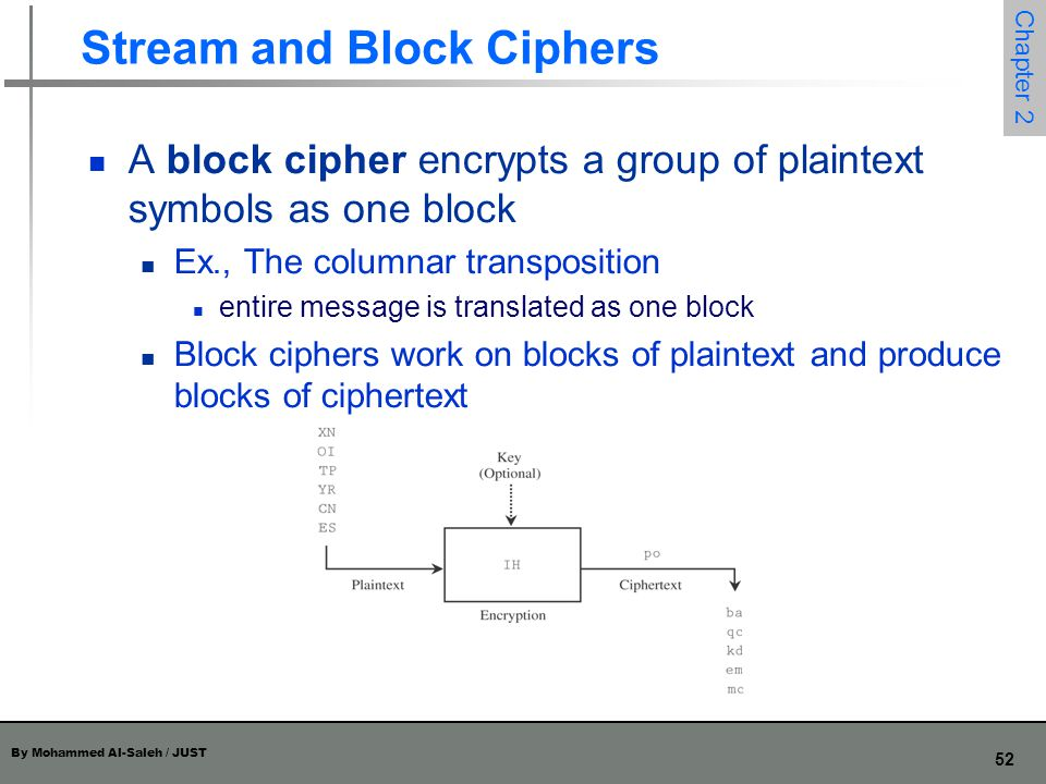 Stream and Block Ciphers