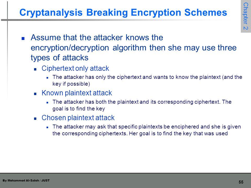 Cryptanalysis Breaking Encryption Schemes