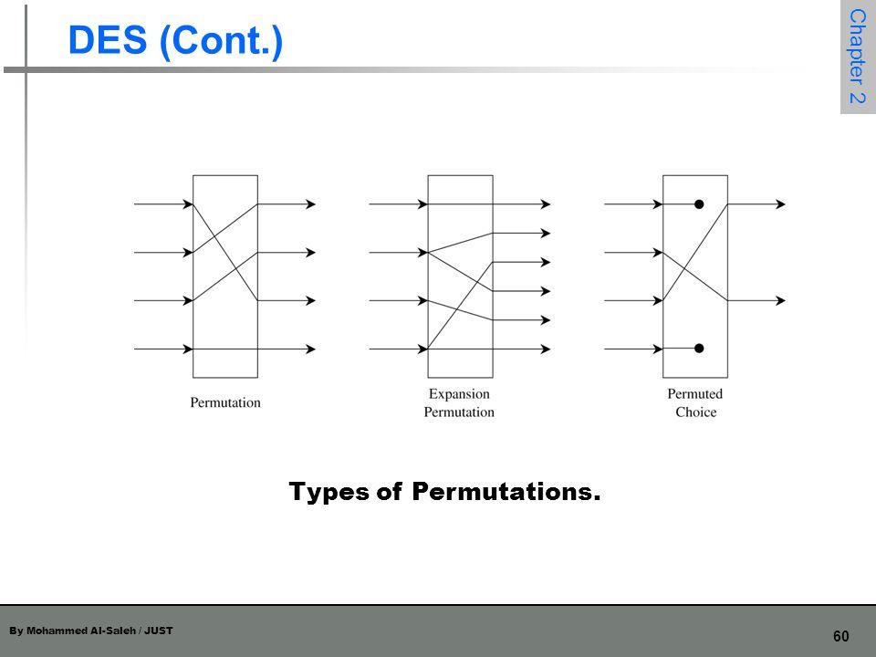 DES (Cont.) Types of Permutations.