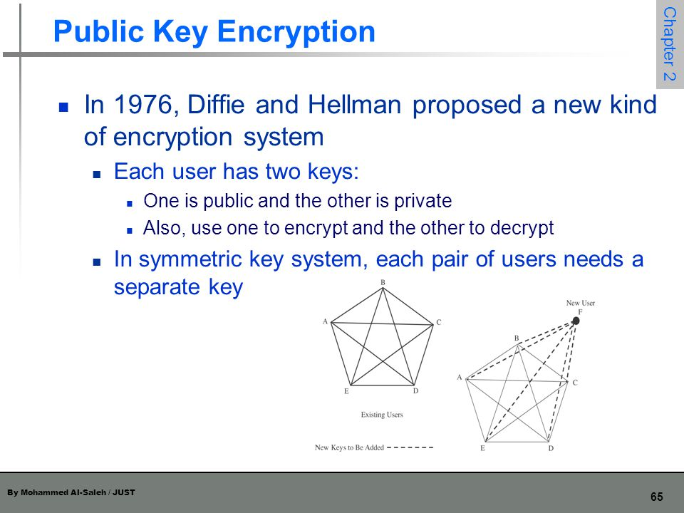 Public Key Encryption In 1976, Diffie and Hellman proposed a new kind of encryption system. Each user has two keys: