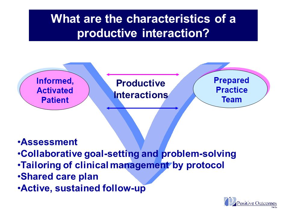 What are the characteristics of a productive interaction