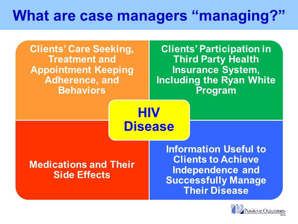 What are case managers managing