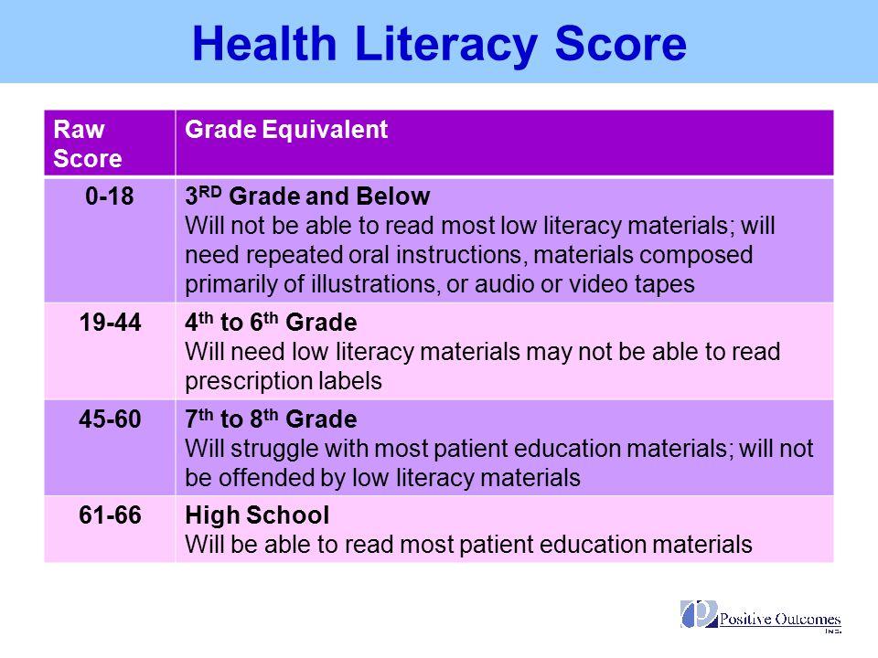 Health Literacy Score Raw Score Grade Equivalent 0-18