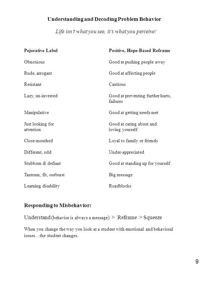 Understanding and Decoding Problem Behavior