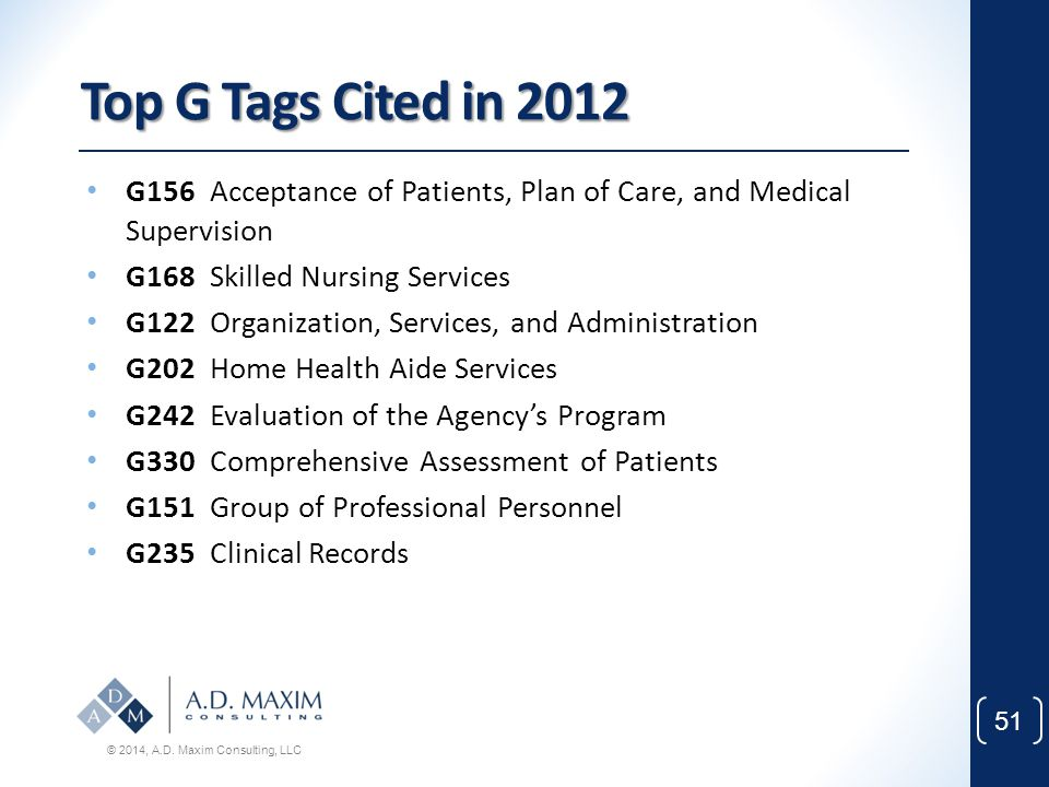 Top G Tags Cited in 2012 G156 Acceptance of Patients, Plan of Care, and Medical Supervision. G168 Skilled Nursing Services.