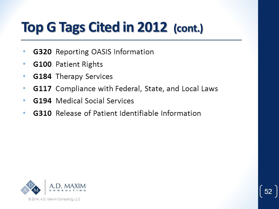 Top G Tags Cited in 2012 (cont.)