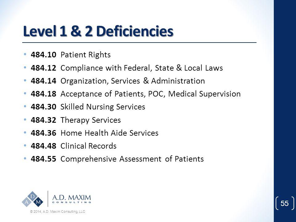 Level 1 & 2 Deficiencies 484.10 Patient Rights