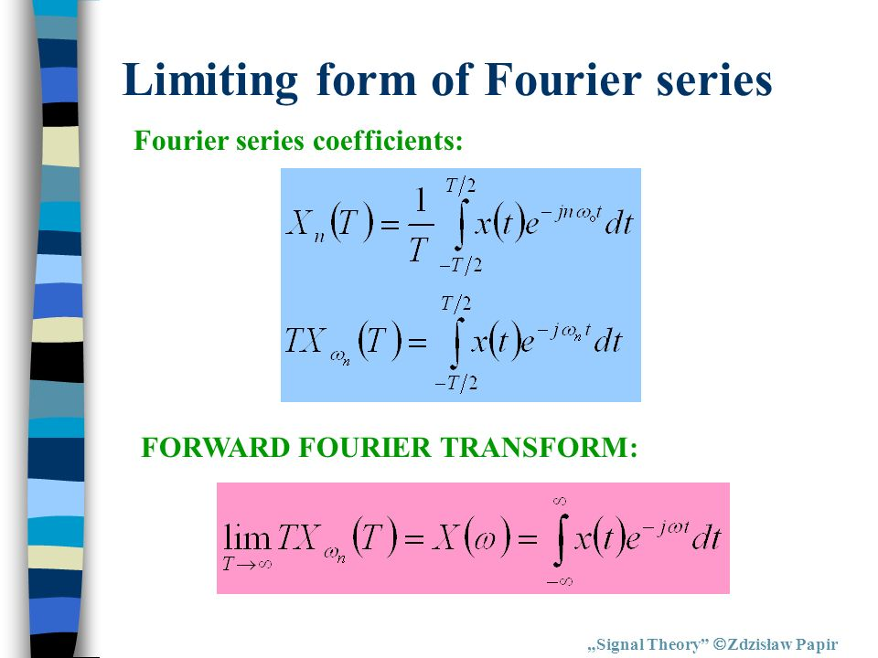 Limiting form of Fourier series