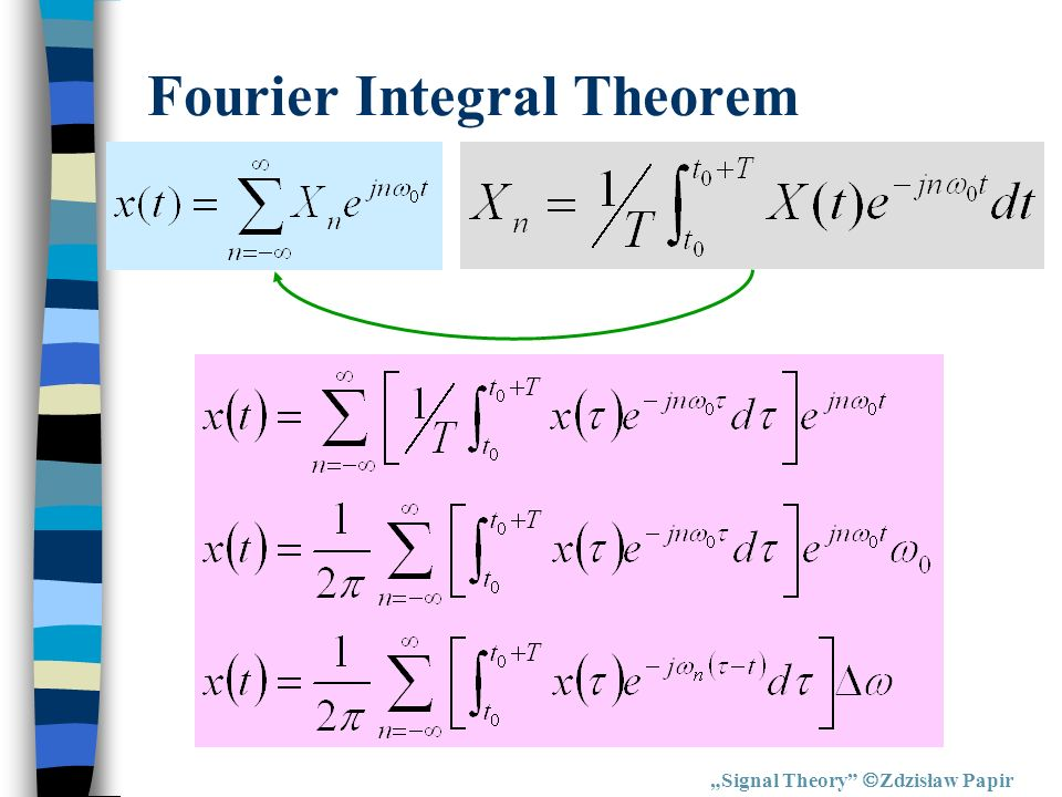 Fourier Integral Theorem