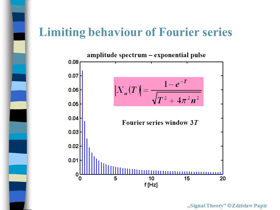 Limiting behaviour of Fourier series