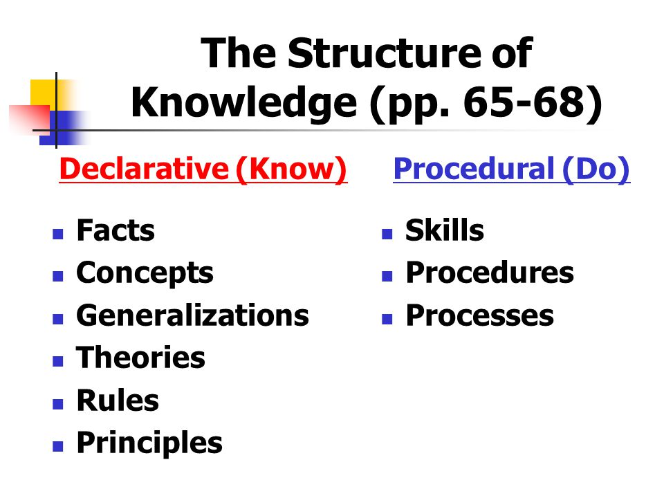 The Structure of Knowledge (pp. 65-68)
