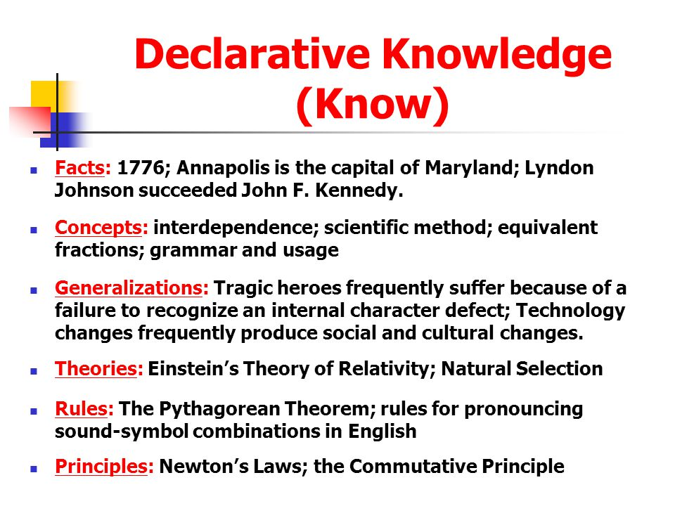 Declarative Knowledge (Know)