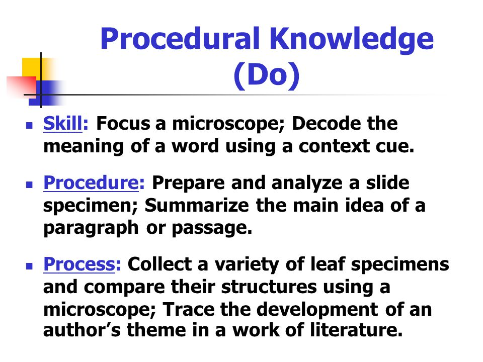 Procedural Knowledge (Do)