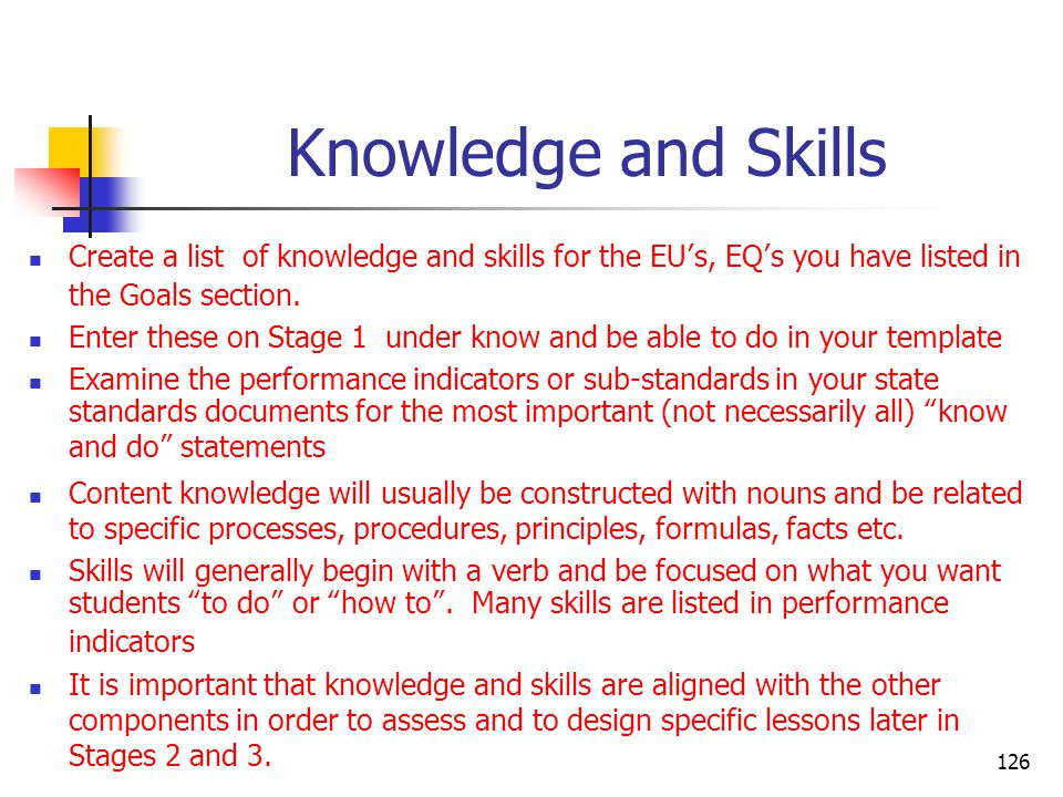 Knowledge and Skills Create a list of knowledge and skills for the EU's, EQ's you have listed in the Goals section.