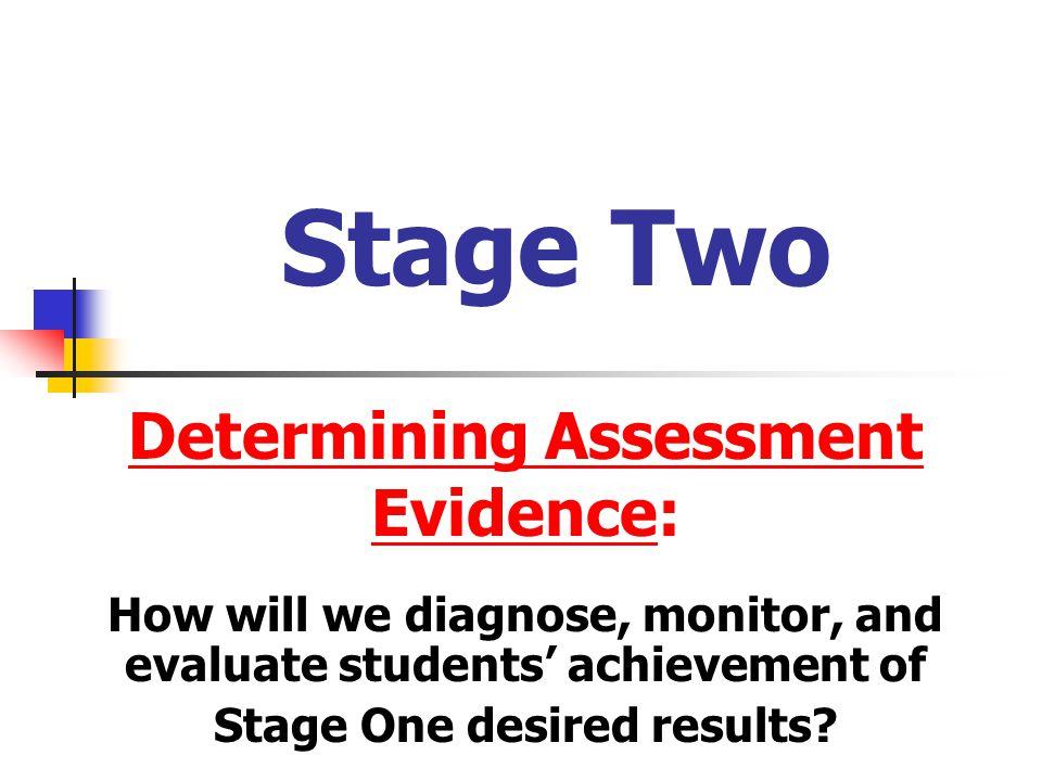 Determining Assessment Evidence: