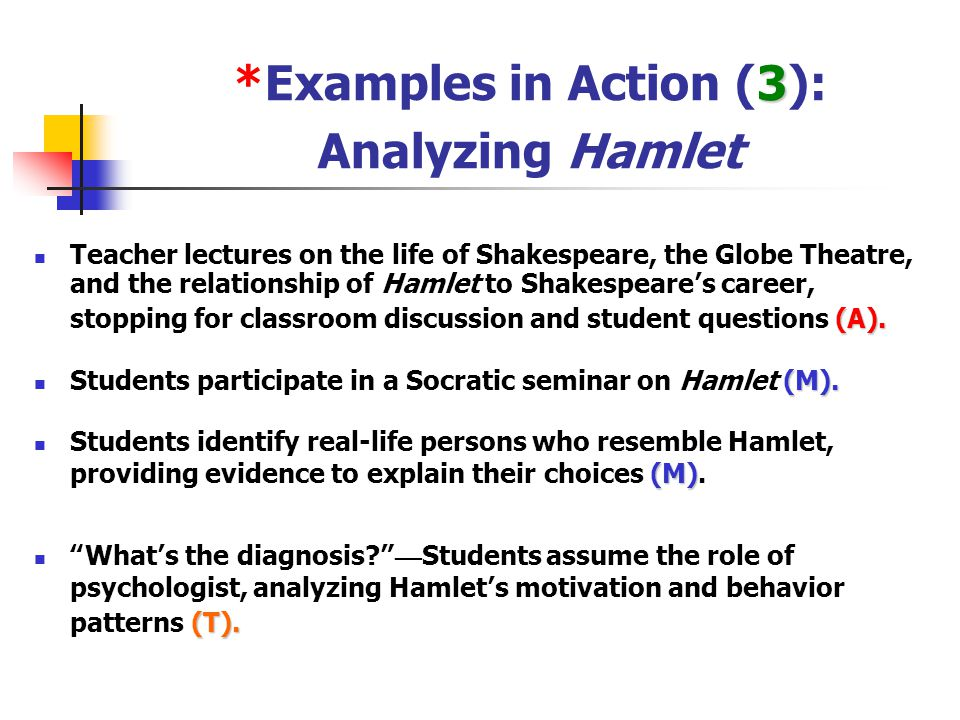 *Examples in Action (3): Analyzing Hamlet