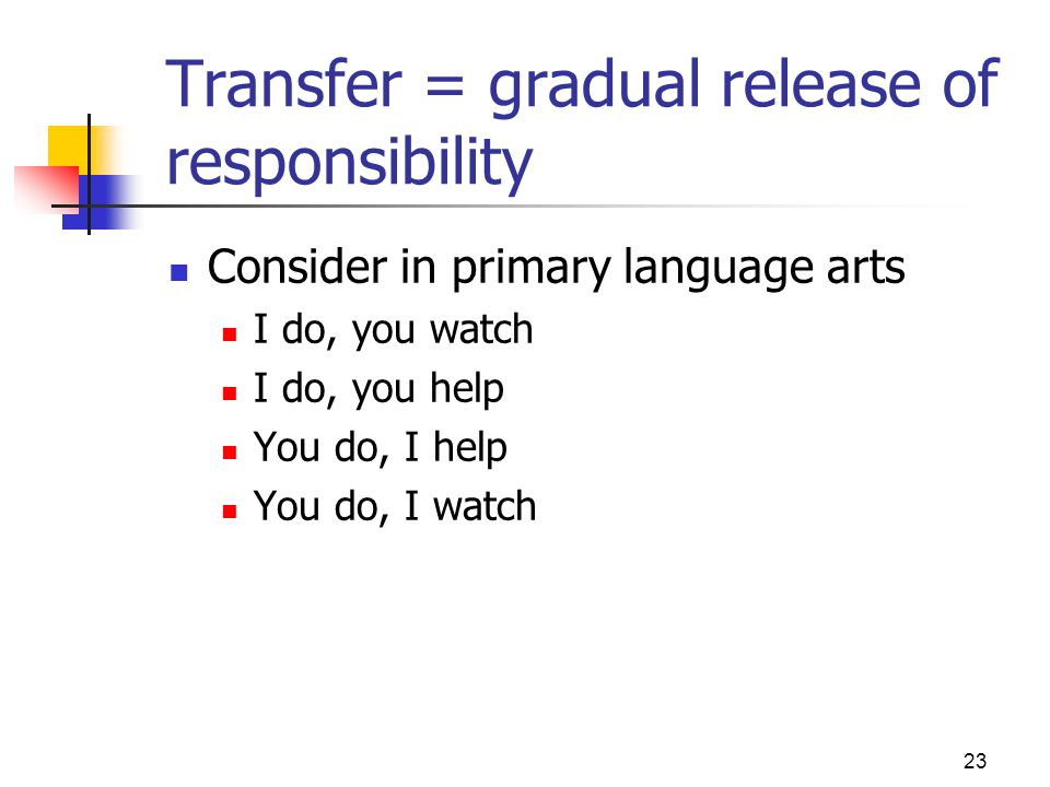Transfer = gradual release of responsibility