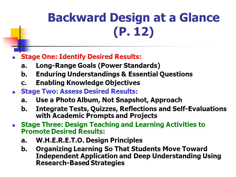 Backward Design at a Glance (P. 12)