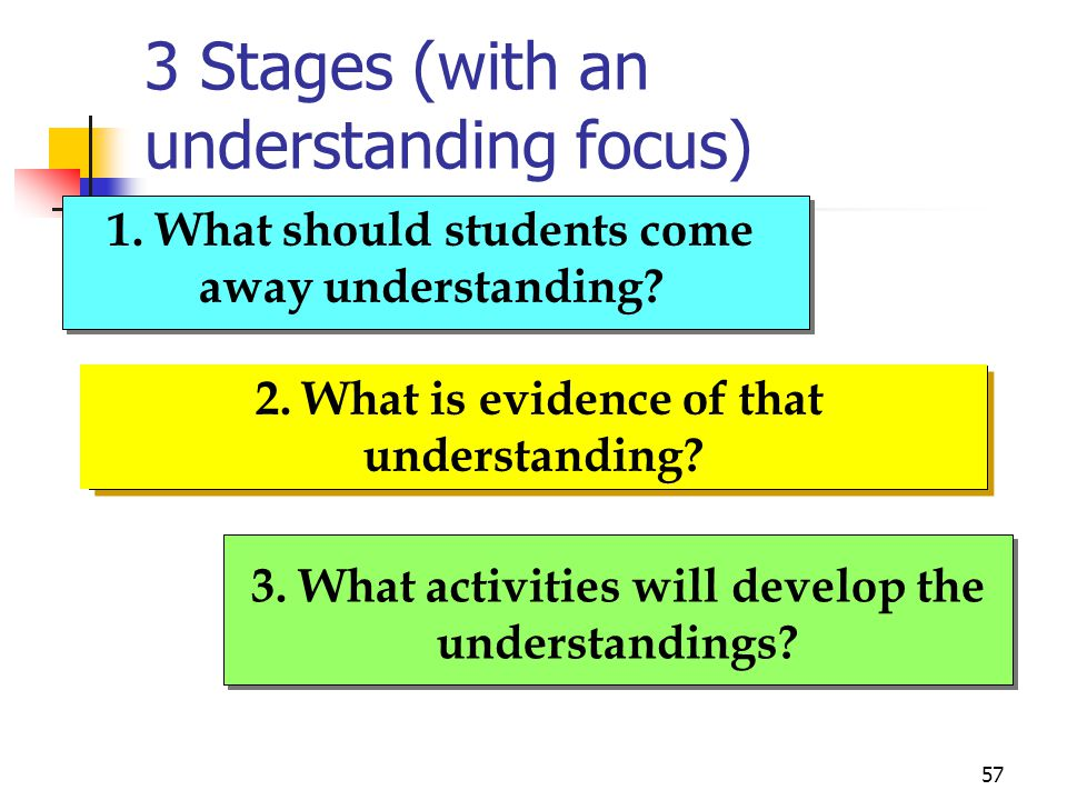 3 Stages (with an understanding focus)