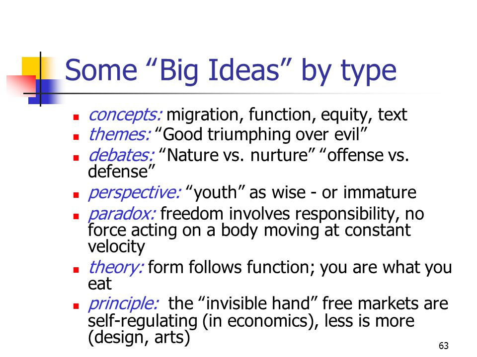 Some Big Ideas by type