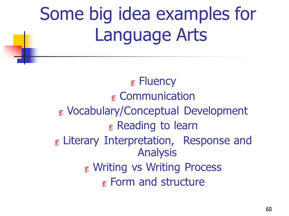 Some big idea examples for Language Arts
