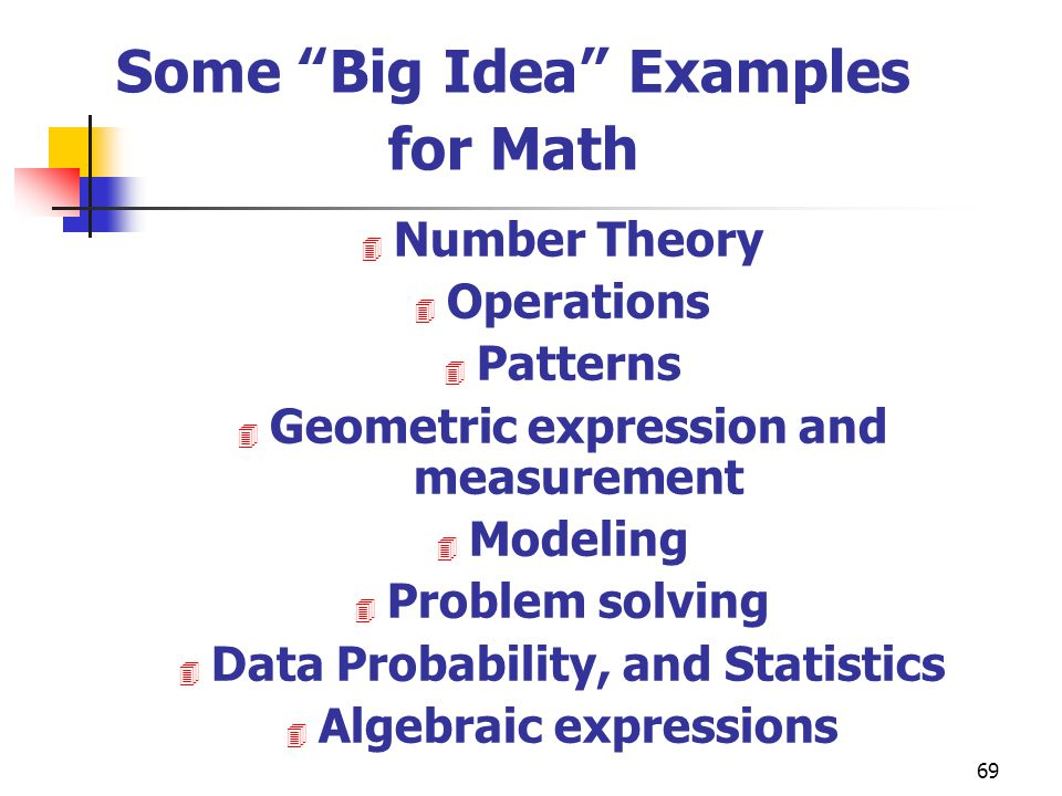 Some Big Idea Examples for Math
