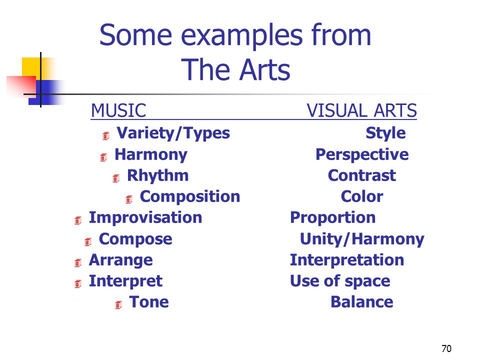 Improvisation Proportion Compose Unity/Harmony Arrange Interpretation