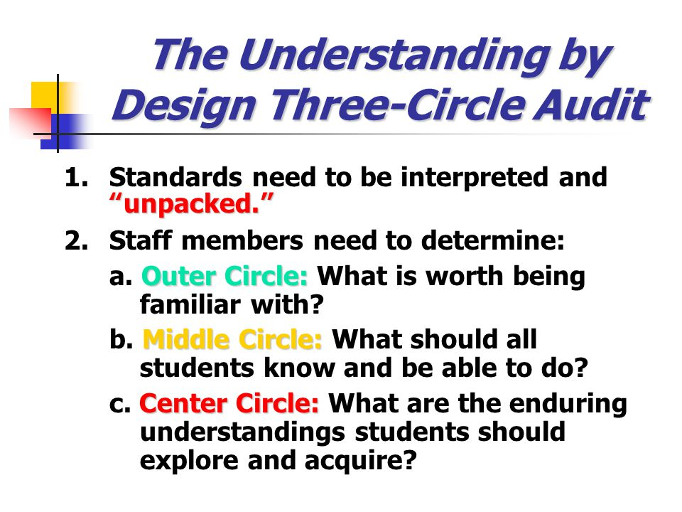 The Understanding by Design Three-Circle Audit