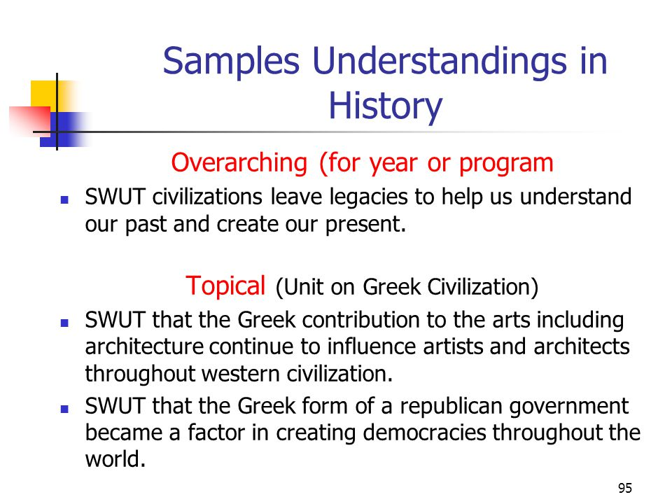 Samples Understandings in History