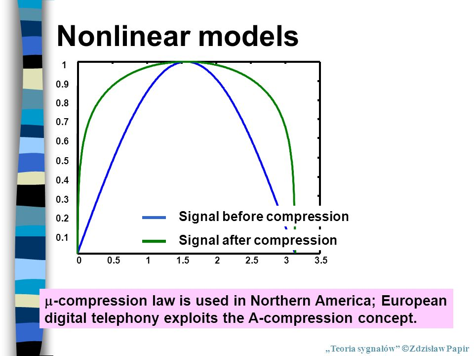 Nonlinear models Kompresja 